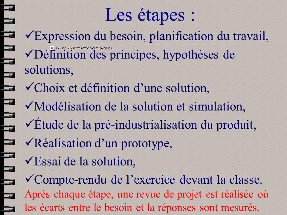 Les étapes : Expression du besoin, planification du travail,
