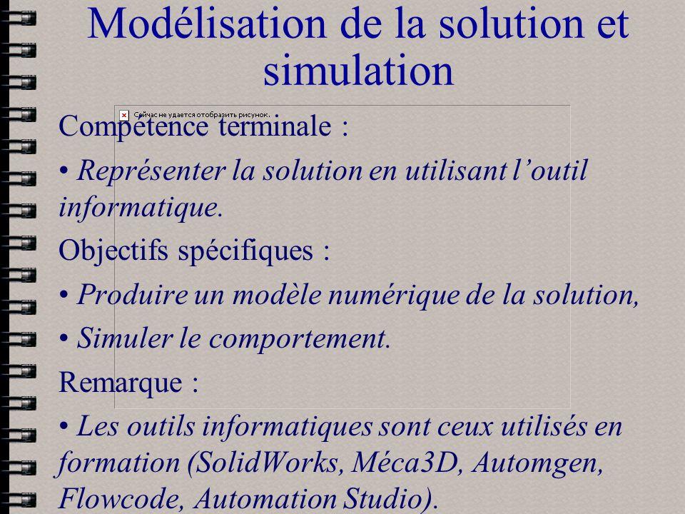 Modélisation de la solution et simulation