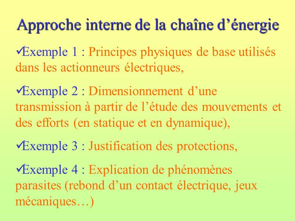 Approche interne de la chaîne d'énergie