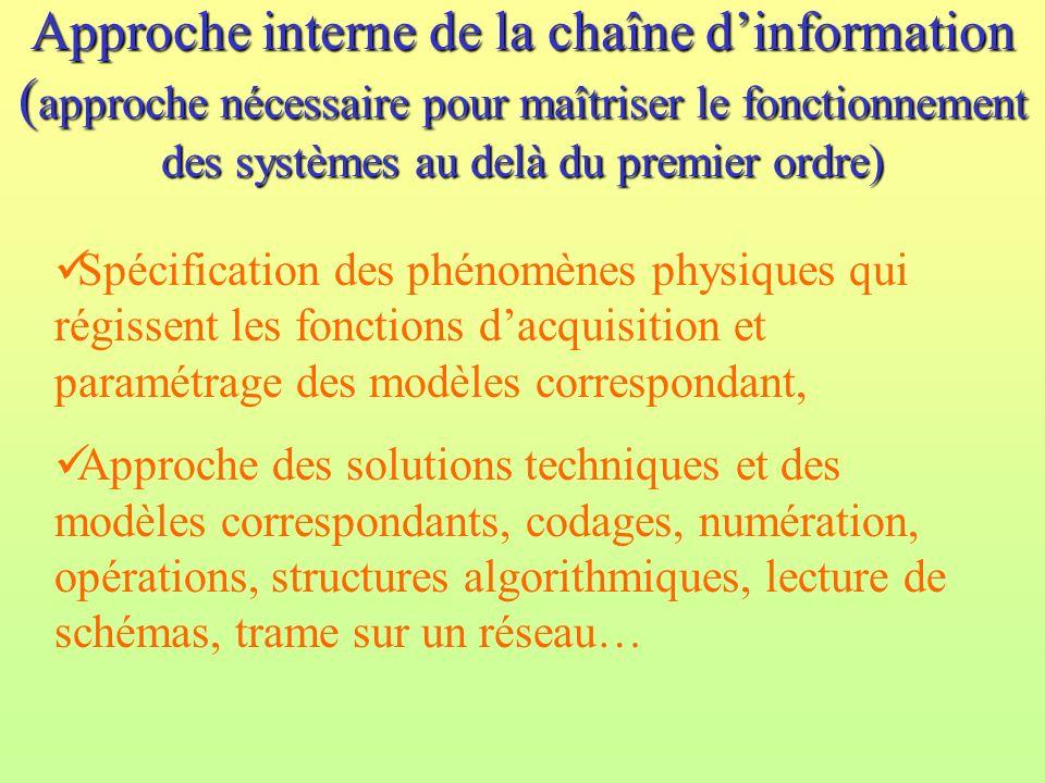 Approche interne de la chaîne d'information (approche nécessaire pour maîtriser le fonctionnement des systèmes au delà du premier ordre)