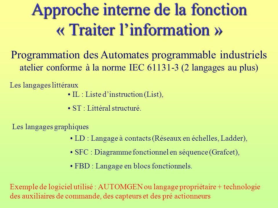 Approche interne de la fonction « Traiter l'information »