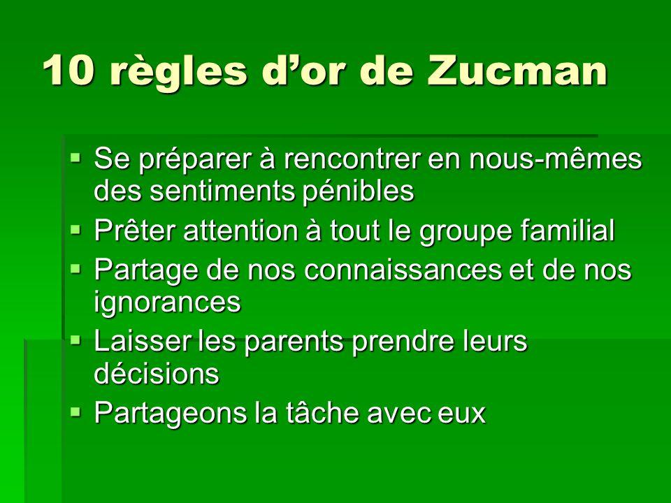 10 règles d'or de Zucman Se préparer à rencontrer en nous-mêmes des sentiments pénibles. Prêter attention à tout le groupe familial.