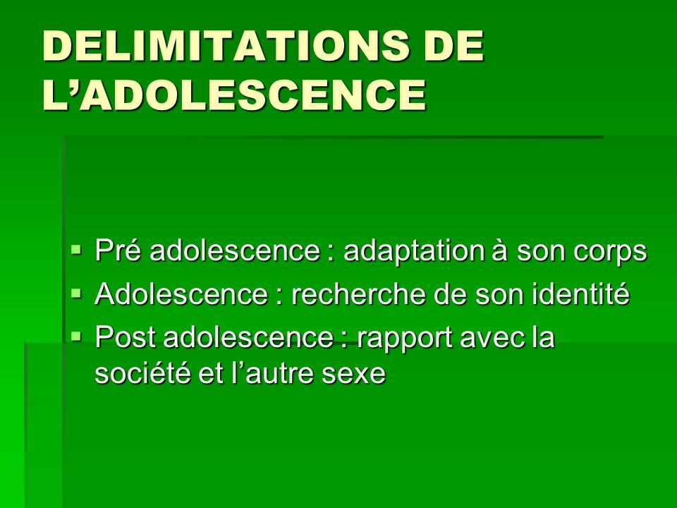 DELIMITATIONS DE L'ADOLESCENCE