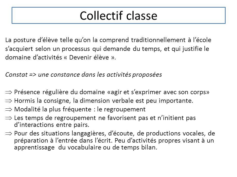 Collectif classe La posture d'élève telle qu'on la comprend traditionnellement à l'école.