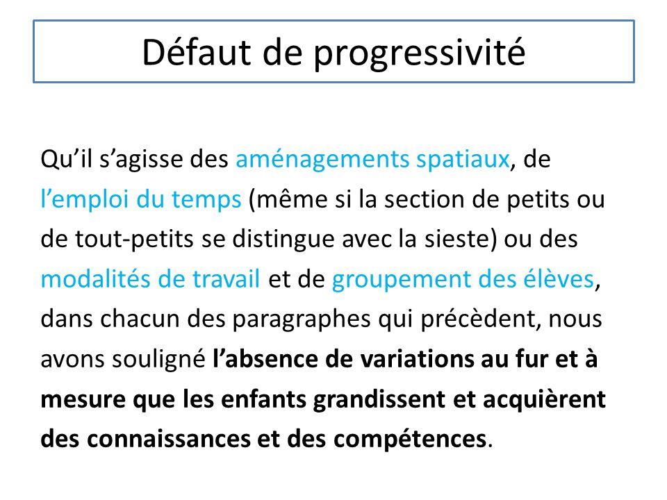 Défaut de progressivité