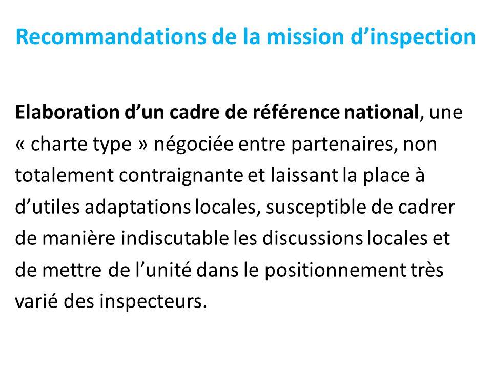 Recommandations de la mission d'inspection