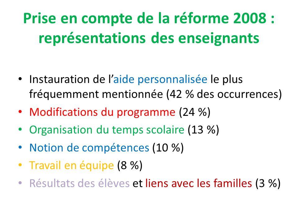 Prise en compte de la réforme 2008 : représentations des enseignants
