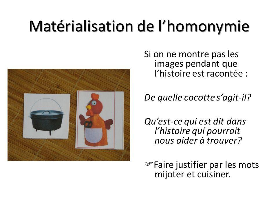 Matérialisation de l'homonymie