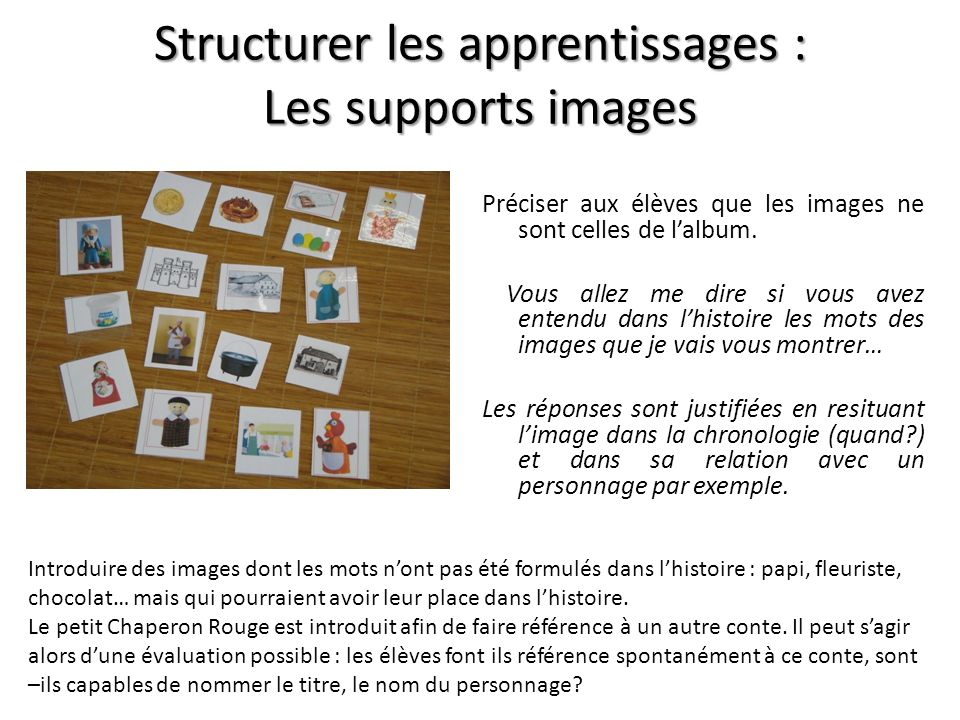 Structurer les apprentissages : Les supports images
