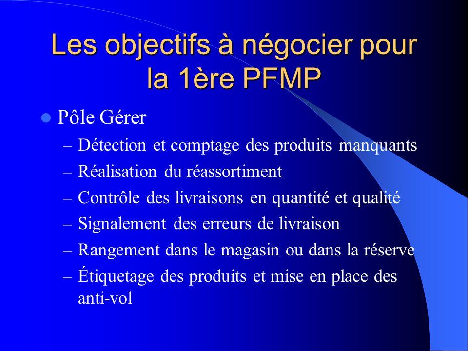 Les objectifs à négocier pour la 1ère PFMP