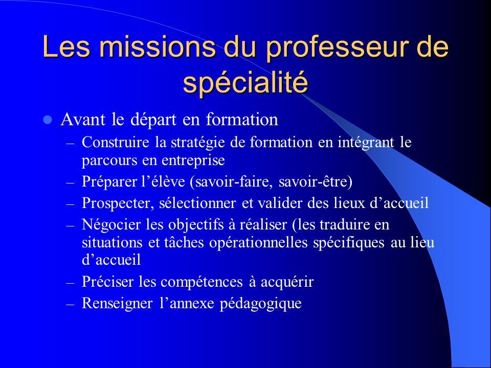 Les missions du professeur de spécialité