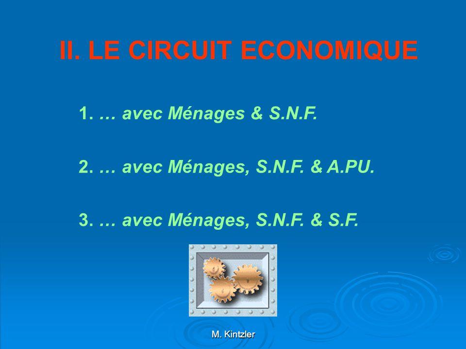 II. LE CIRCUIT ECONOMIQUE