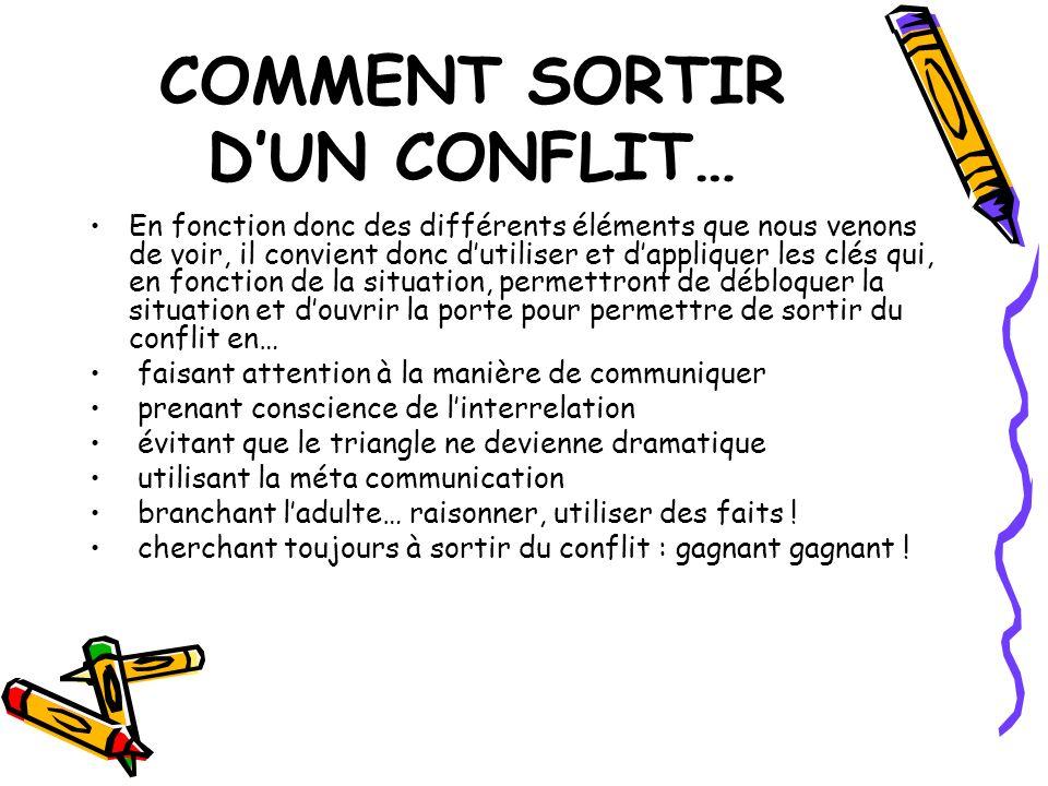 COMMENT SORTIR D'UN CONFLIT…