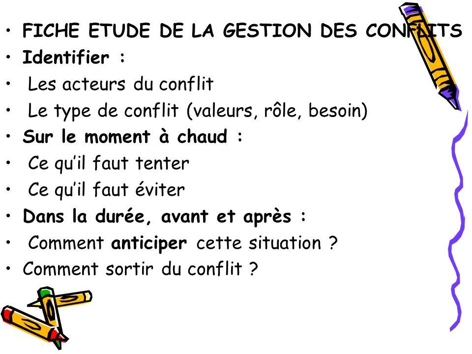 FICHE ETUDE DE LA GESTION DES CONFLITS