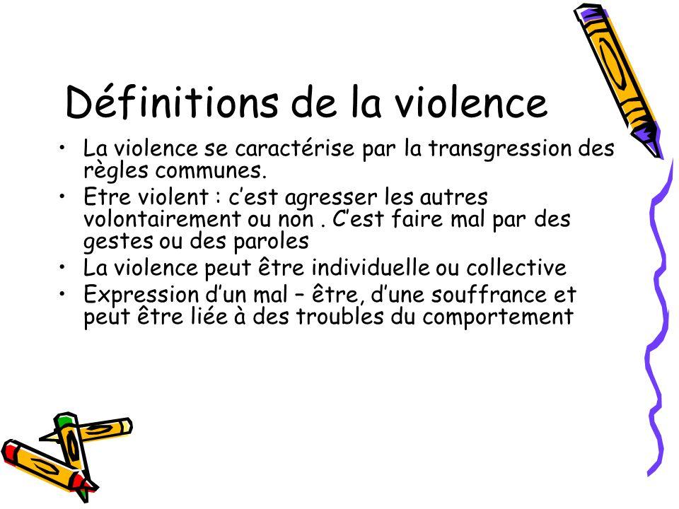 Définitions de la violence