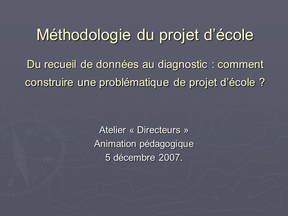 Atelier « Directeurs » Animation pédagogique 5 décembre 2007.