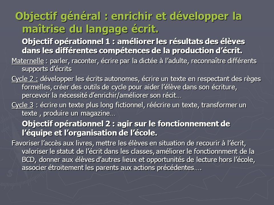 Objectif général : enrichir et développer la maîtrise du langage écrit.