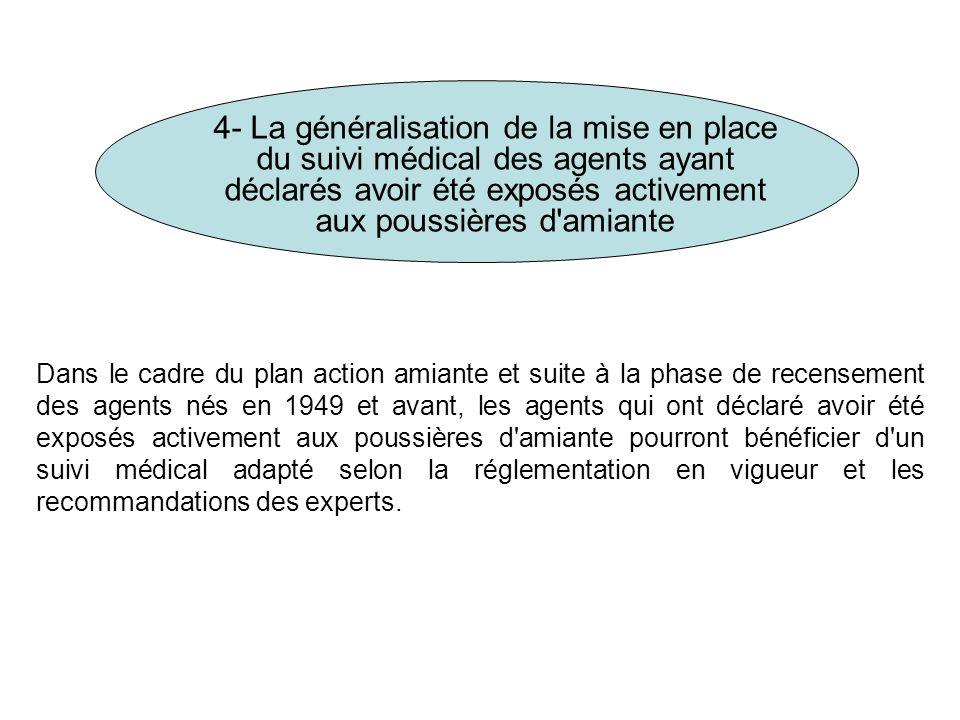 4- La généralisation de la mise en place du suivi médical des agents ayant déclarés avoir été exposés activement aux poussières d amiante