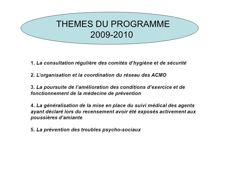 THEMES DU PROGRAMME 2009-2010 1. La consultation régulière des comités d'hygiène et de sécurité.