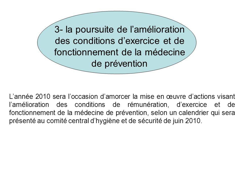 3- la poursuite de l'amélioration des conditions d'exercice et de fonctionnement de la médecine de prévention