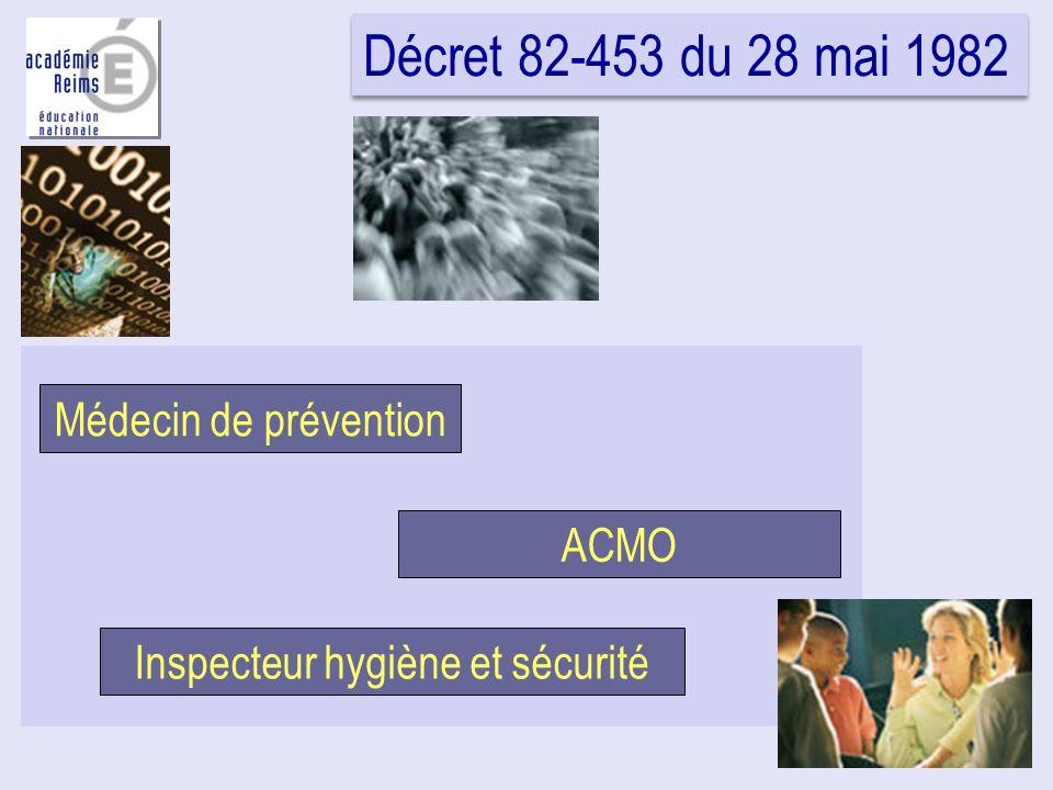 Inspecteur hygiène et sécurité