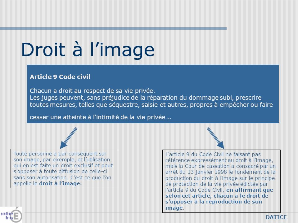Droit à l'image Article 9 Code civil