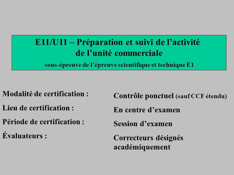 E11/U11 – Préparation et suivi de l'activité de l'unité commerciale