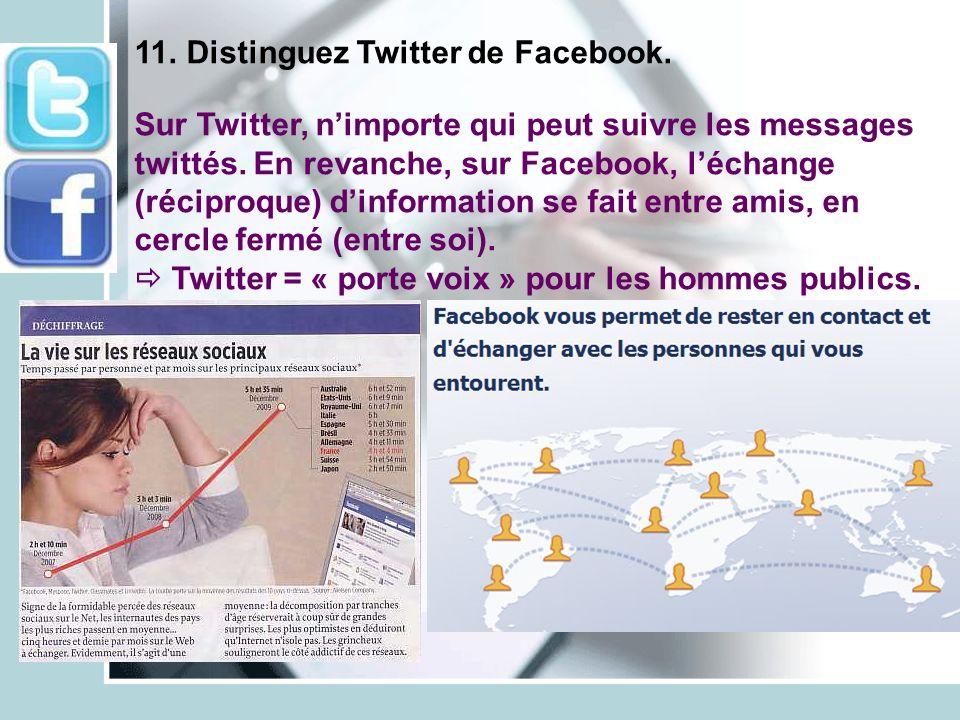 11. Distinguez Twitter de Facebook.