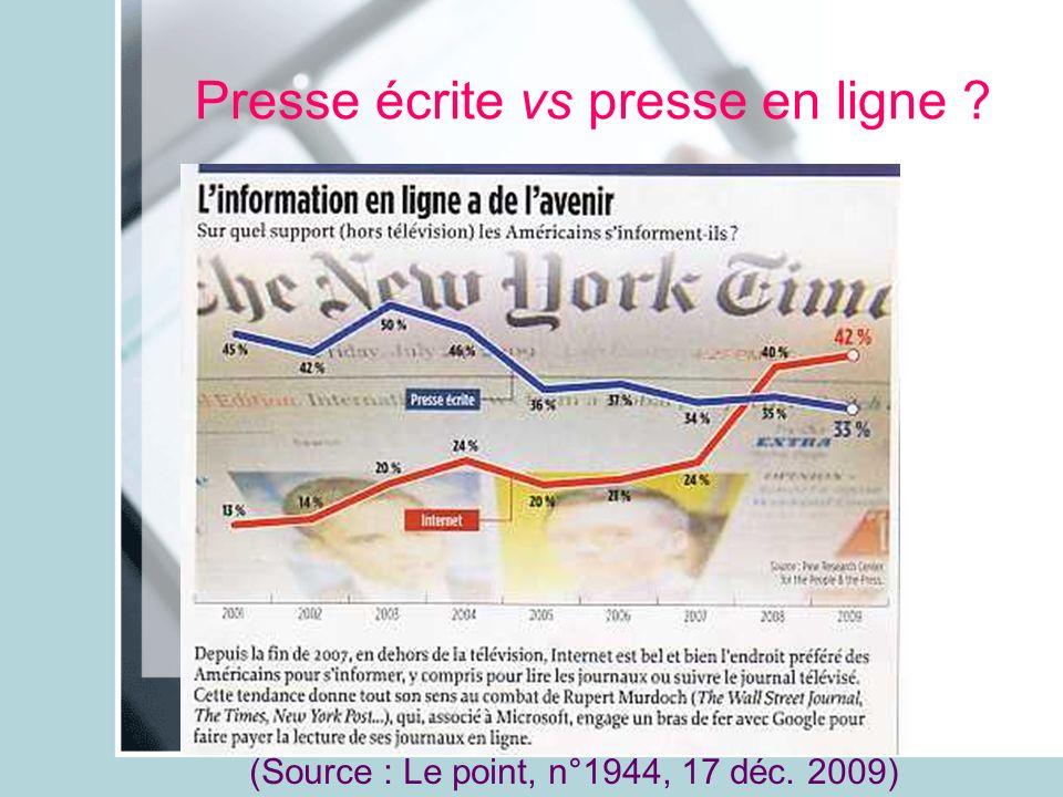 Presse écrite vs presse en ligne