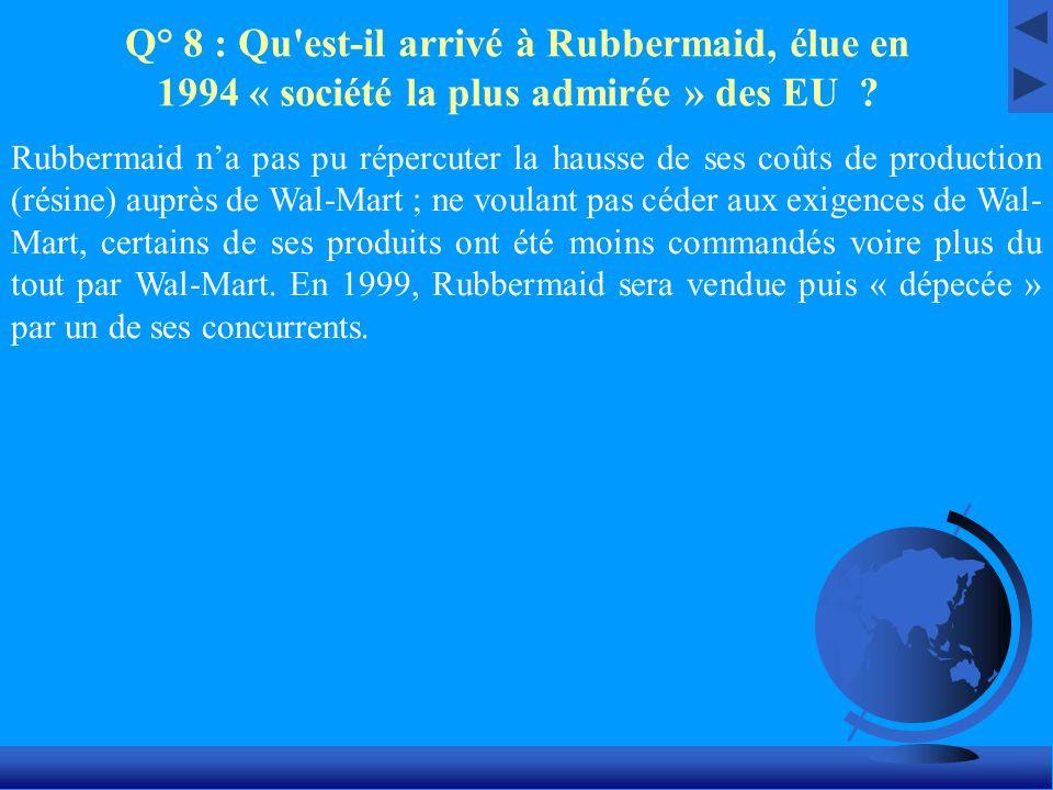 Q° 8 : Qu est-il arrivé à Rubbermaid, élue en 1994 « société la plus admirée » des EU