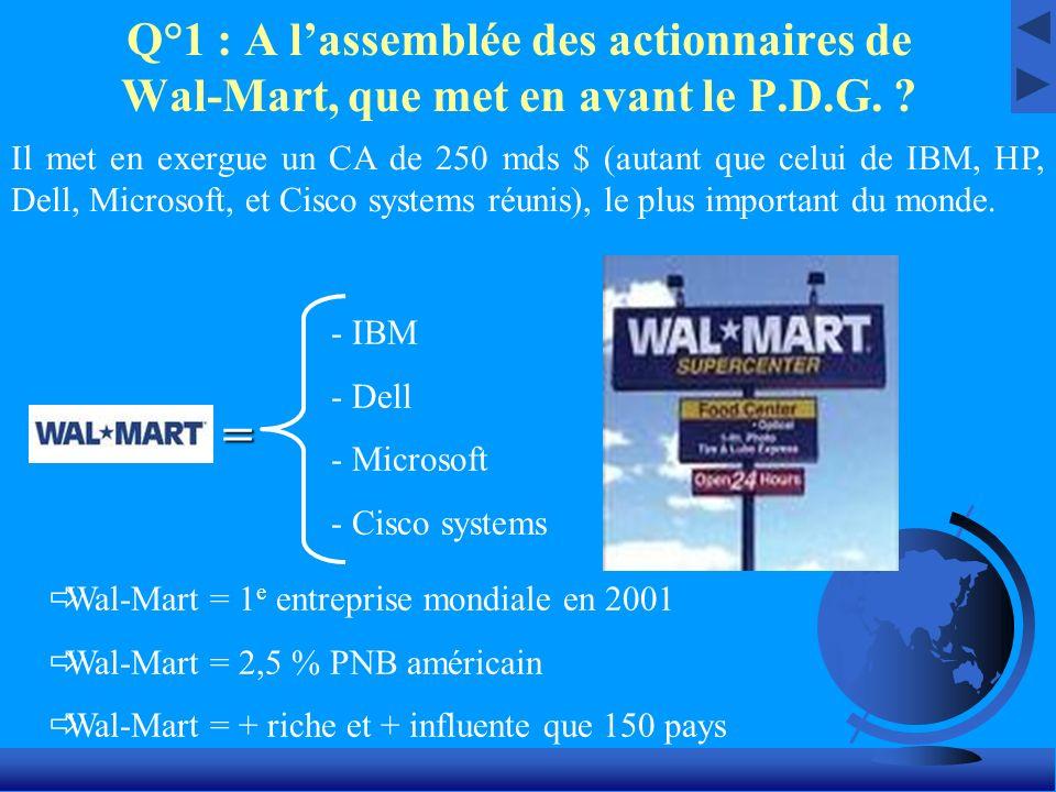 Q°1 : A l'assemblée des actionnaires de Wal-Mart, que met en avant le P.D.G.