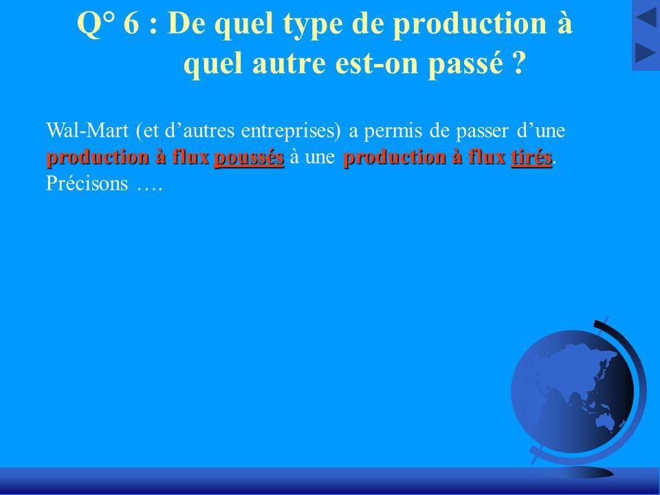 Q° 6 : De quel type de production à quel autre est-on passé