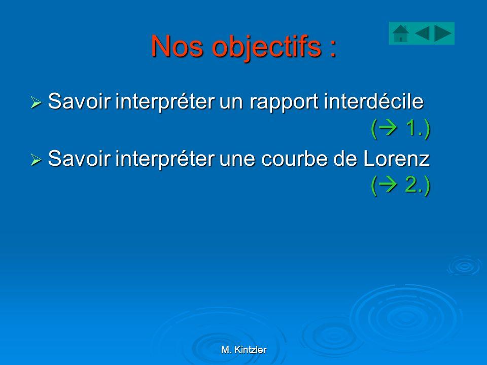 Nos objectifs : Savoir interpréter un rapport interdécile ( 1.)