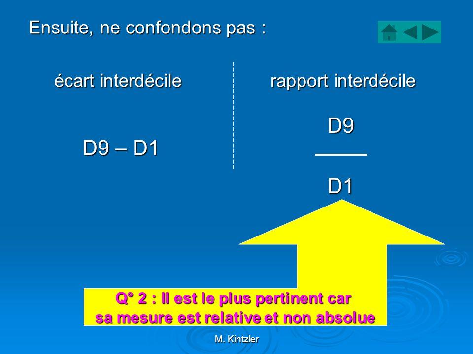 D9 D9 – D1 D1 Ensuite, ne confondons pas :