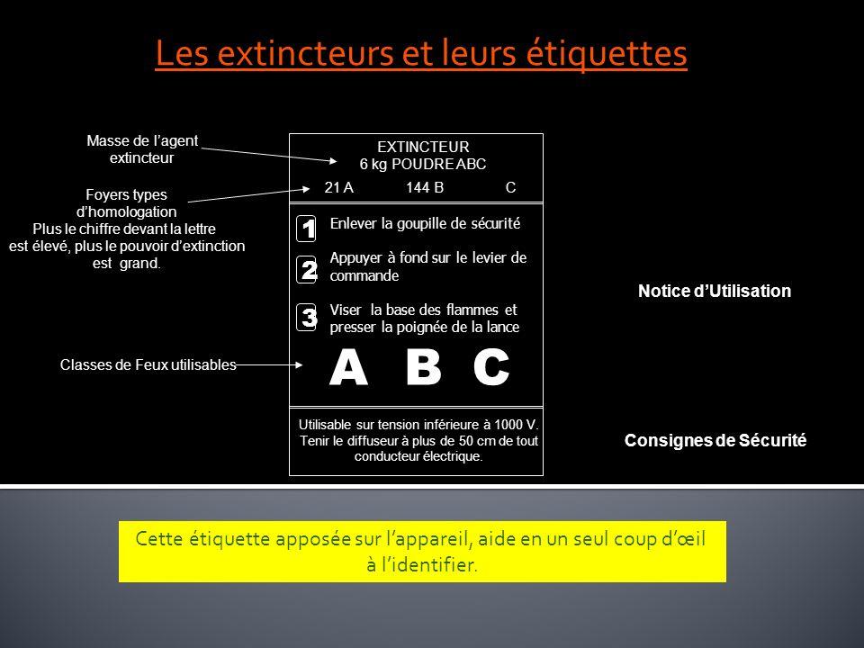 A B C Les extincteurs et leurs étiquettes 1 2 3