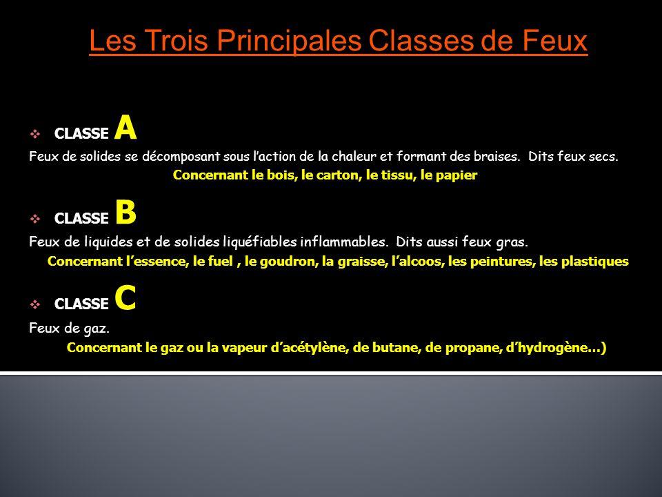 Les Trois Principales Classes de Feux