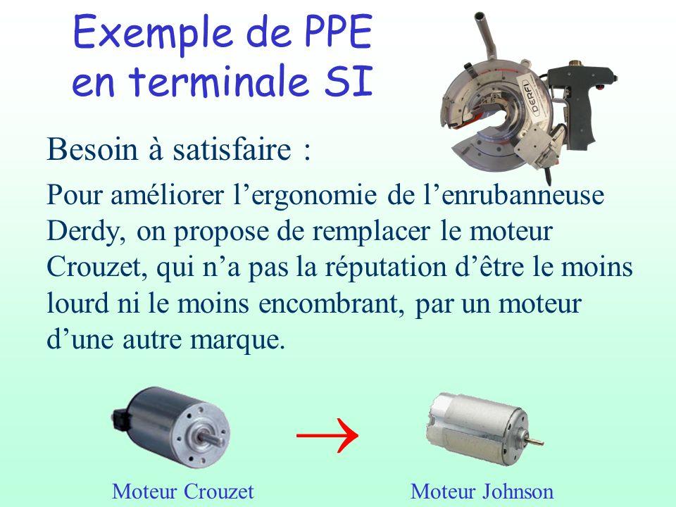 Exemple de PPE en terminale SI