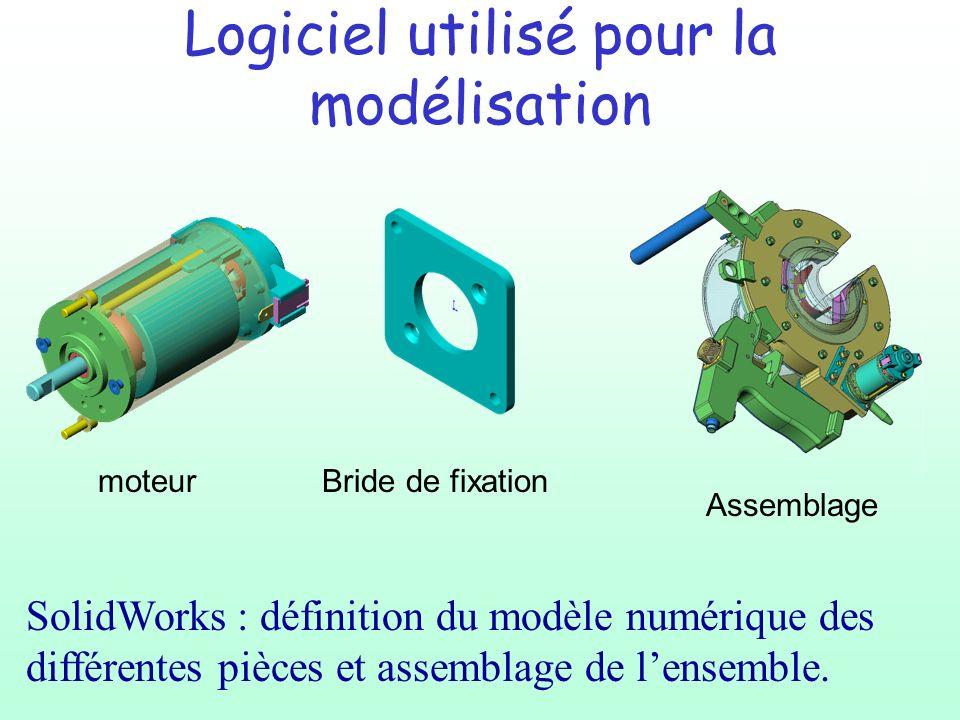 Logiciel utilisé pour la modélisation