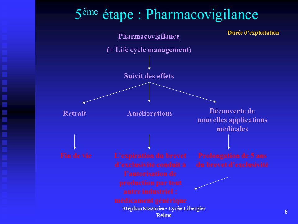 5ème étape : Pharmacovigilance