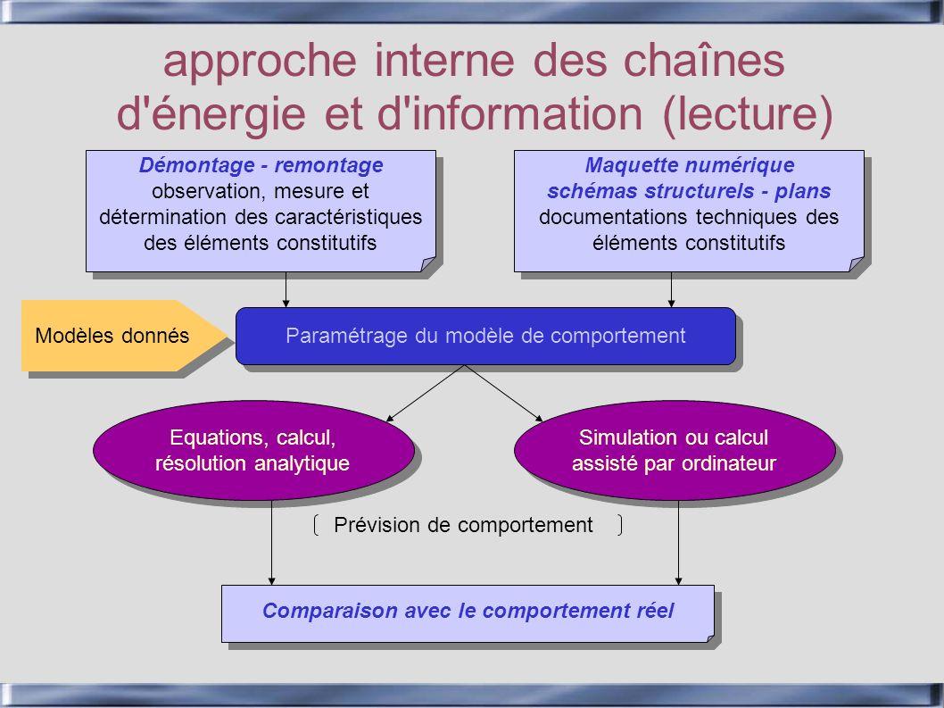 approche interne des chaînes d énergie et d information (lecture)