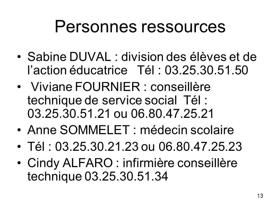 Personnes ressources Sabine DUVAL : division des élèves et de l'action éducatrice Tél : 03.25.30.51.50.