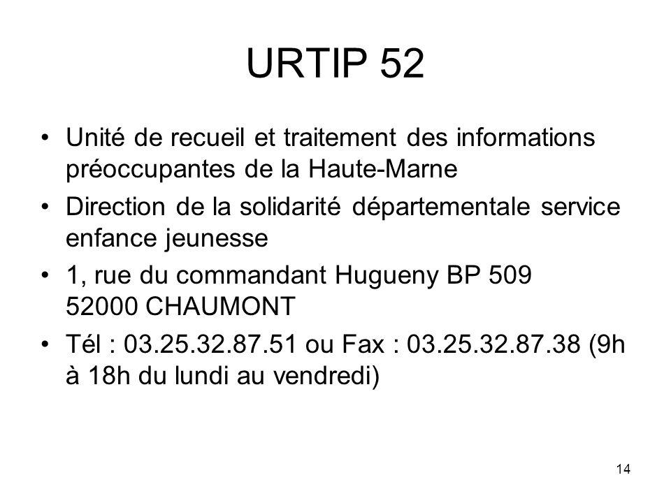 URTIP 52 Unité de recueil et traitement des informations préoccupantes de la Haute-Marne.