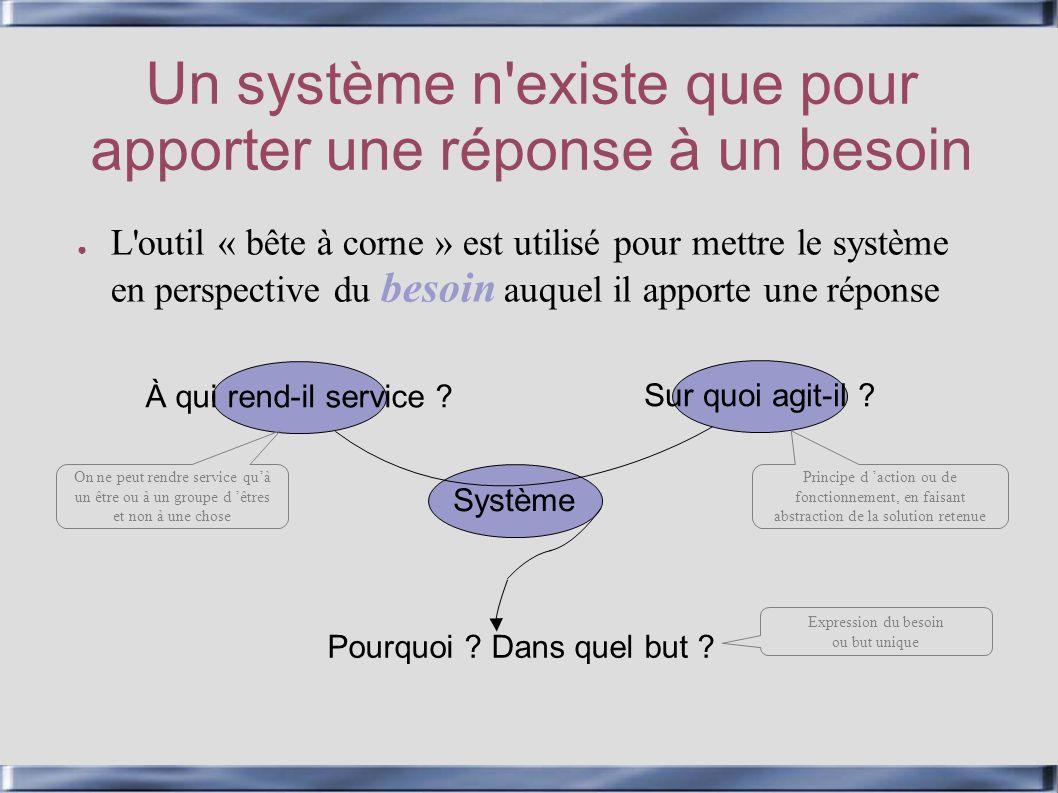 Un système n existe que pour apporter une réponse à un besoin