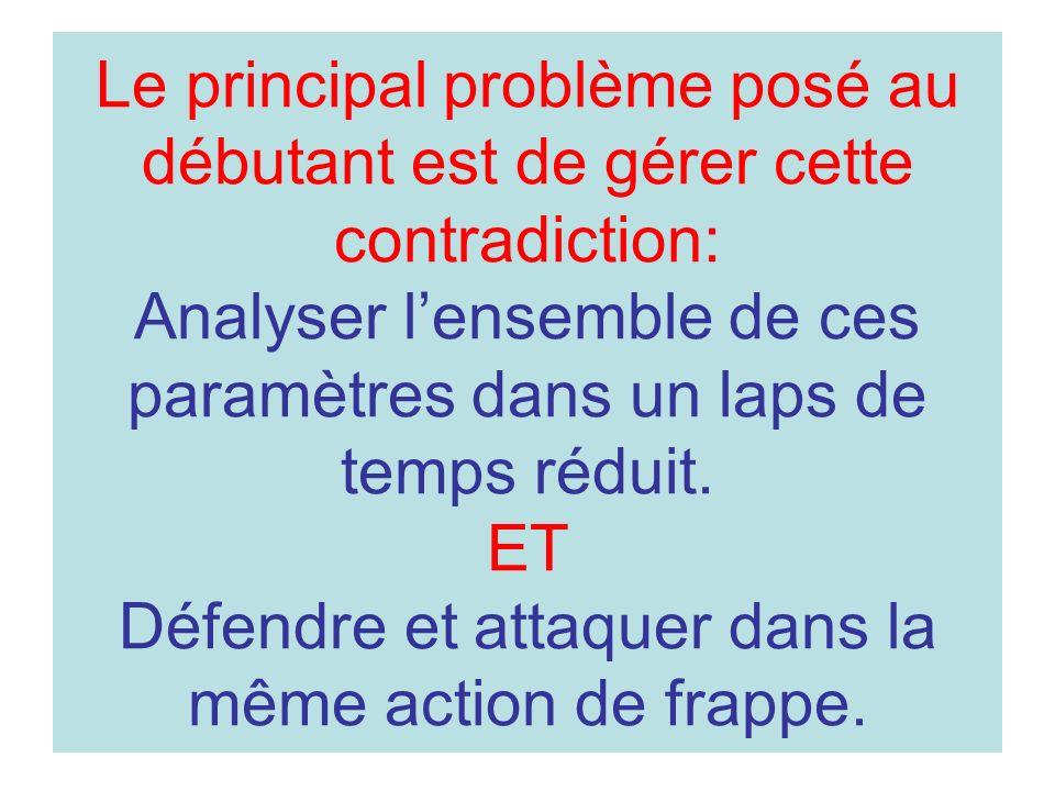 Le principal problème posé au débutant est de gérer cette contradiction: Analyser l'ensemble de ces paramètres dans un laps de temps réduit.
