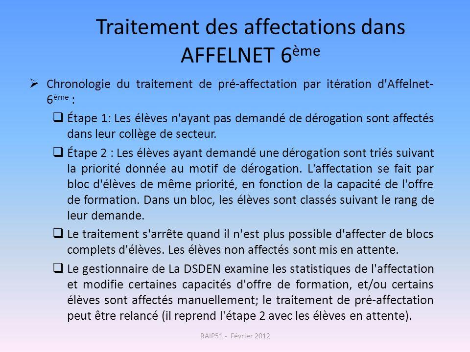 Traitement des affectations dans AFFELNET 6ème