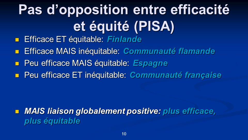Pas d'opposition entre efficacité et équité (PISA)