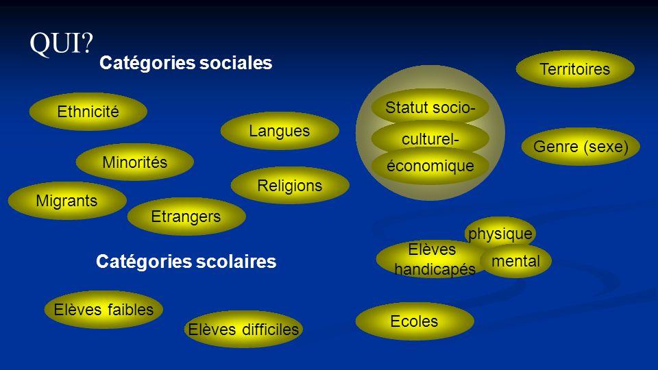QUI Catégories sociales Catégories scolaires Territoires