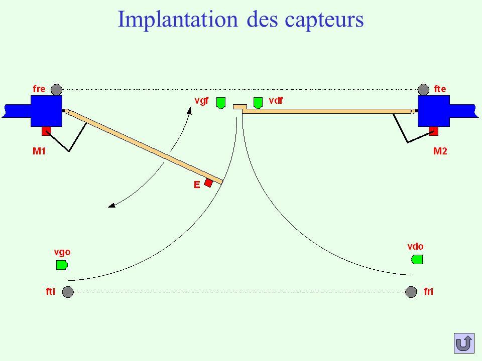 Implantation des capteurs
