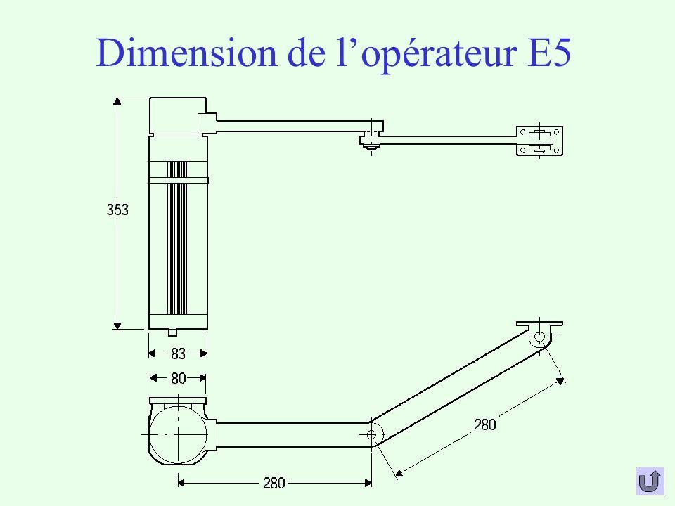 Dimension de l'opérateur E5