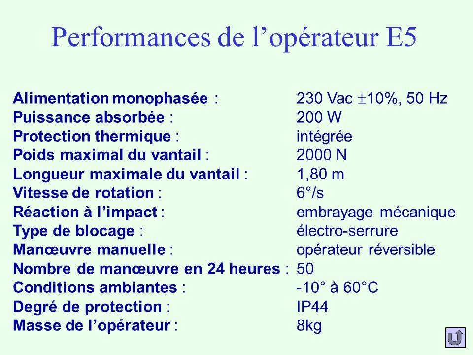 Performances de l'opérateur E5